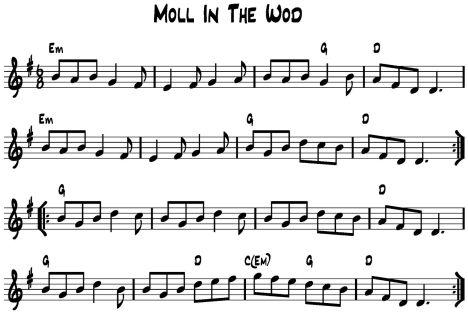 mollinthewod