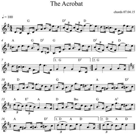 Acrobat chords